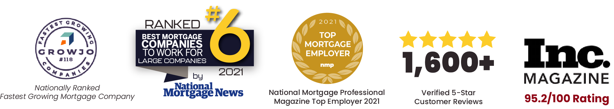 Best Mortgage Companies to Work For in Arizona